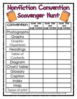 """""""tweaked"""" by Mandy Gregory from her previous nonfiction convention scavenger hunt (see her blog)"""
