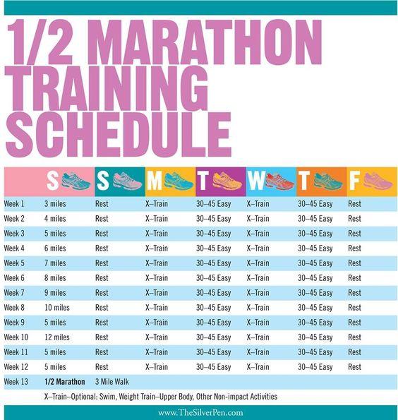 Half marathon training schedule.:
