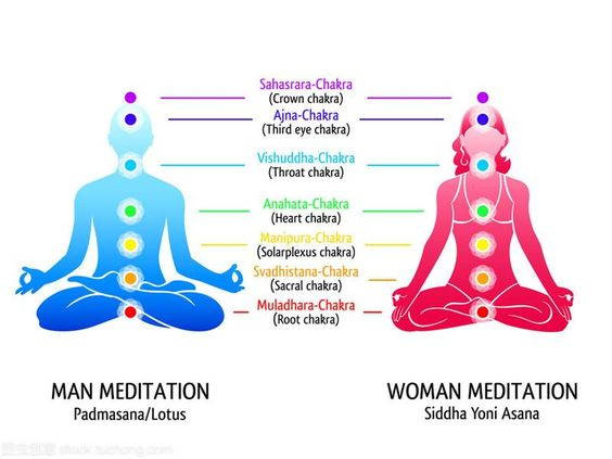 hindu philosophy spiritual enhancement