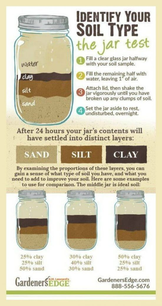 Identify Soil Type With Images Types Of Soil Soil Testing