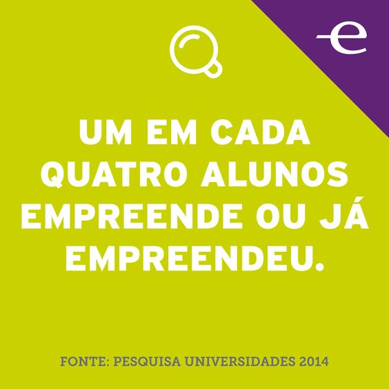 Conheça outras descobertas da Pesquisa sobre #Empreendedorismo nas Universidades em: http://hubs.ly/y0wHxB0.