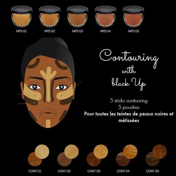 Contouring Black Up, sur peau noire, mode d'emploi!