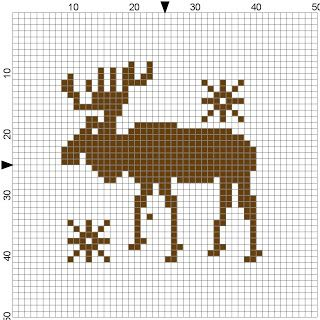 Reindeer Knitting Pattern Chart : Moose chart Reindeer Knit Pinterest Snow, Charts and Winchester