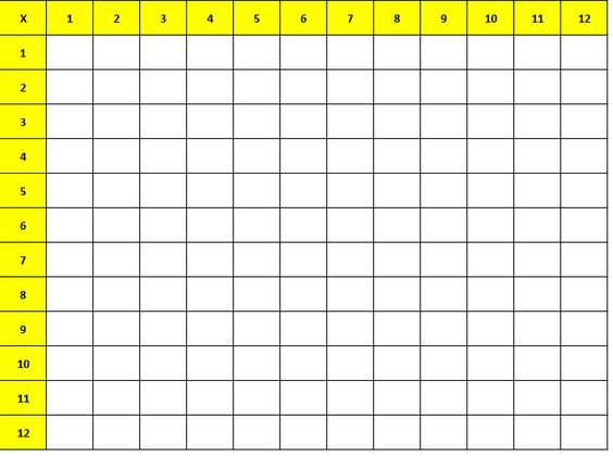 ... table chart 15 printable pinterest times : Multiplication Times Table