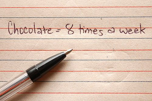 Calculate your age with chocolate - you just have to be able to admit how much chocolate you have each week. Hmmm...