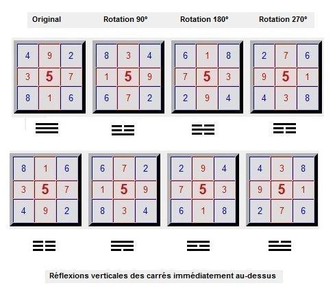 Signification des 8 signes auspicieux 3feeae2ba9bc1d163bd73d7367d4acdf