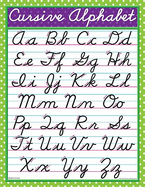 Printables Cursive Handwriting Of English Alphabet modern cursive chart charts and handwriting