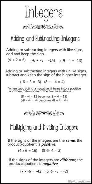 Positive And Negative Integer Chart Math Integers Math Methods Studying Math