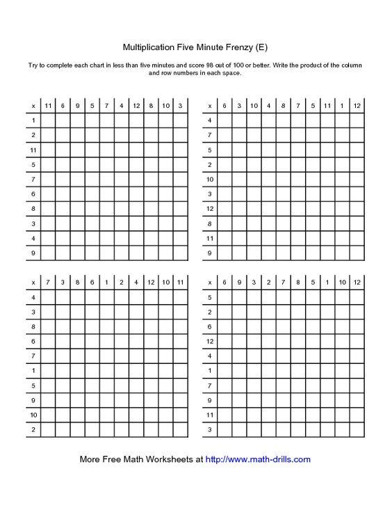 5 Minute Multiplication Worksheet Delibertad – Multiplication Frenzy Worksheet