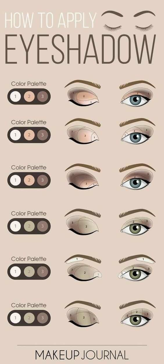How To Apply Eyeshadow Makeup Bronze Smokey Eye Eye Makeup