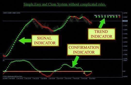 Renko Maker Pro Renkocharts Trading Renkochartsandtrading