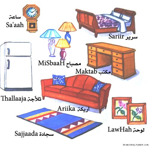 House manzil and furniture athath vocabulary in arabic for 6 letter word for living room