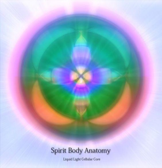 Aurora Krystal Matrix Re-Encryption of Elemental Body - Ascension Glossary