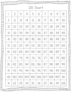 Free 120 Chart (5 different fonts to choose from) :)