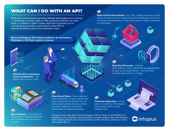 Pin By Infoplus Commerce On Infographic What Can I Do Warehouse Management Inventory Management Software