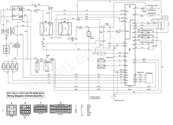 Toyota 4efte Engine Wiring Diagram And Ecu Pin Out Diagram Toyota Gt Turbo Toyota Ford Explorer Engineering