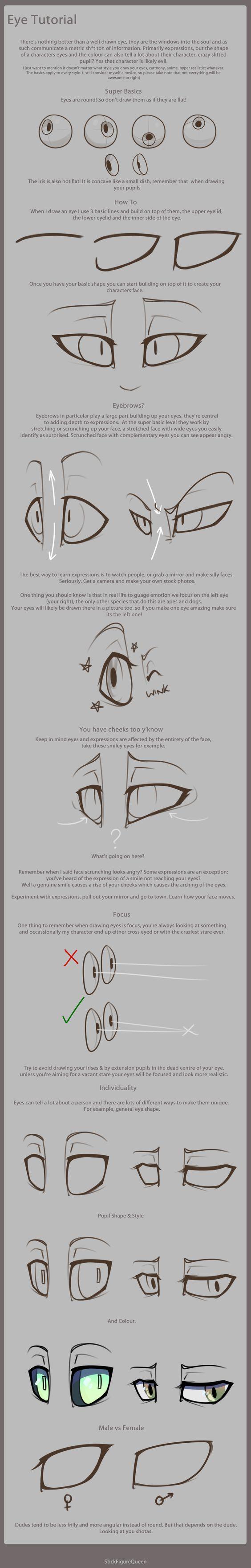 Character Design Eyes : Eye tutorial eyes and tutorials on pinterest
