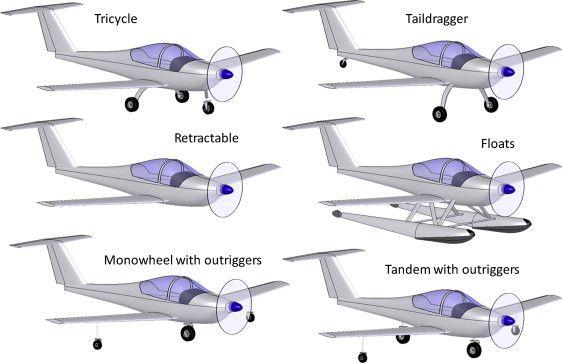 Meaning Of Landing Gear Aircraft Landing Gear Aircraft Stol Aircraft