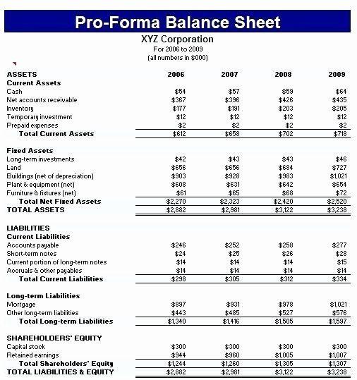 Real Estate Pro Forma Template Fresh Result In E Statement Pro