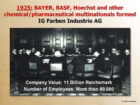 1925: Bayer, BASF, Hoechst en andere chemische / farmaceutische multinationals gevormd IG Farben Industrie AG