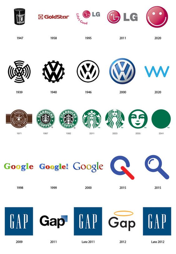 logo evolution 2 lol pinterest logos volkswagen and