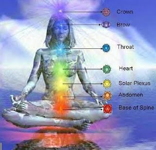 Energies Awakening Part Vii A Course In Understanding