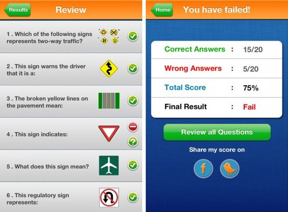 What should i expect on my drivers written permit test?