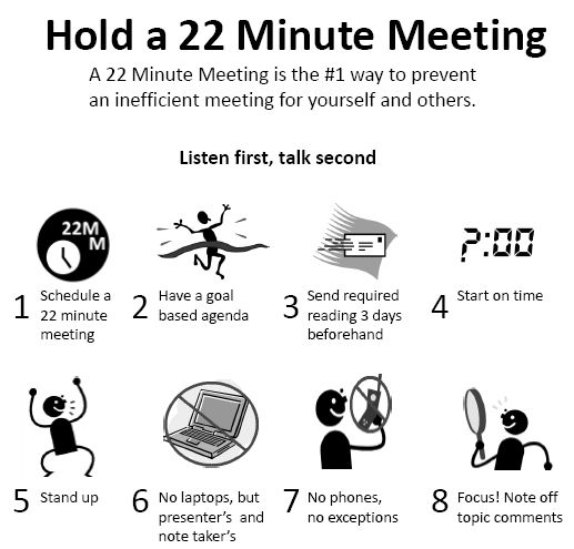 In most meetings, most of the time, most people think most of what goes on is a waste of time. So what if you took out all of the stupid, wasteful stuff and left only the useful parts?