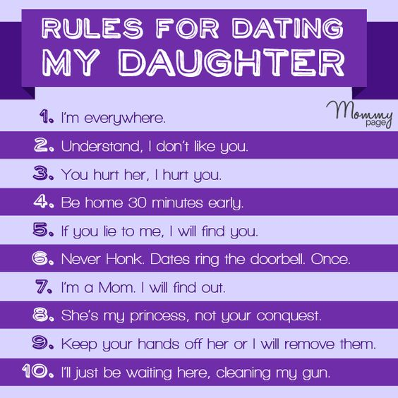 dads 10 rules of dating Save your breath and let the rules for dating my daughter t-shirt do all the talking available in a range of different colors and sizes the rules for dating my daughter t-shirt is possibly the worlds best t-shirt for any father to wear.