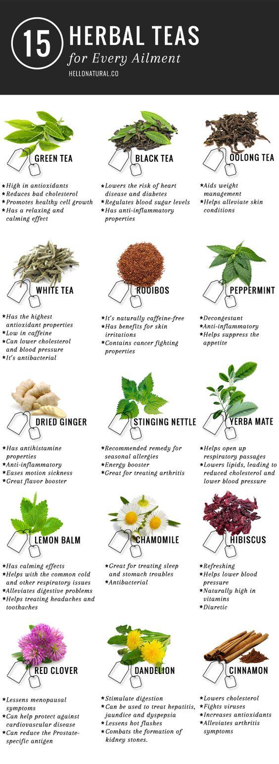 15 Herbal Teas for every ailment [Infographic] - Health benefits of each | #health #wellness #herbaltea