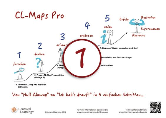 CL Maps Pro Dashboard — Membershipportal von Centered-Learning.de