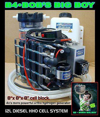 Before you buy your Hydrogen Generator #2 | eBay