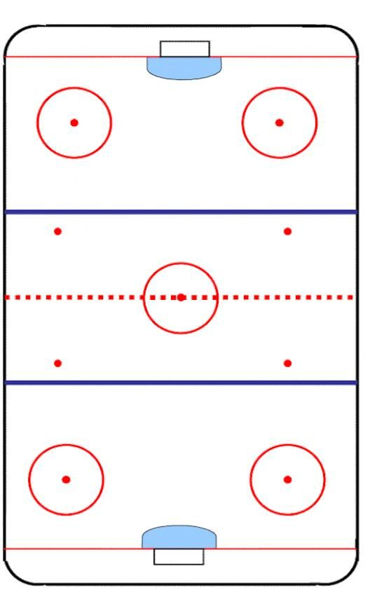 Ice Hockey Rink Diagram Life As A Human On Thin Ice Or Hockey For Dummies Made Even Icehockey Ice Hockey In 2020 Ice Hockey Rink Ice Hockey On Thin Ice
