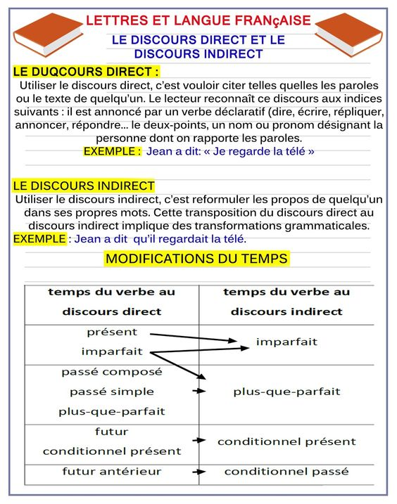 Phrases pour maîtriser le style direct et indirect