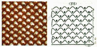 crochelinhasagulhas: Vestido branco vintage de crochê