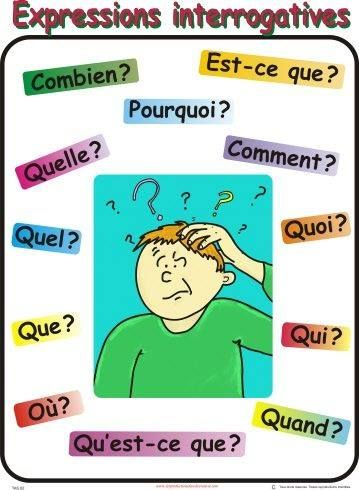 Image result for poser des questions en francais