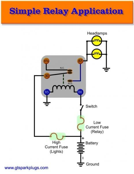 Automotive Relay Diagram Relay Electrical Wiring Diagram Circuit