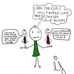 Worksheets Freud Ego Superego Id Worksheet education on pinterest id ego super ego