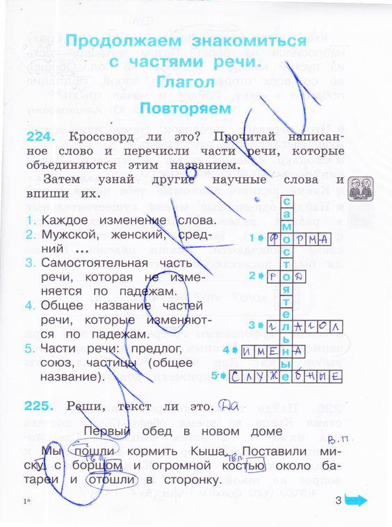Гдз на рабочею тетрадь по биологии 8 класс лисов