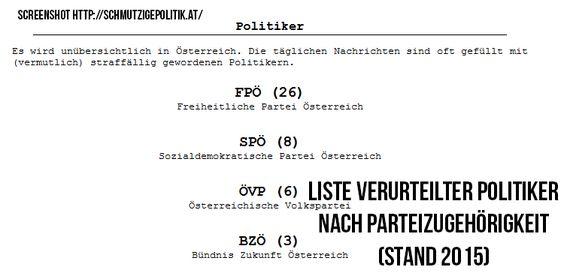 """Heimat bist du schräger Töne... Herr Strache, wir fühlen uns mit der Tür ins Haus fallend genötigt, Ihre """"Rede zur Lage der Nation"""" ein wenig genauer unter die Lupe zu nehmen. Hierzu werden wir Ihren Text in blau zitieren und unsere Anmerkungen in schwarz dazu beifügen:"""