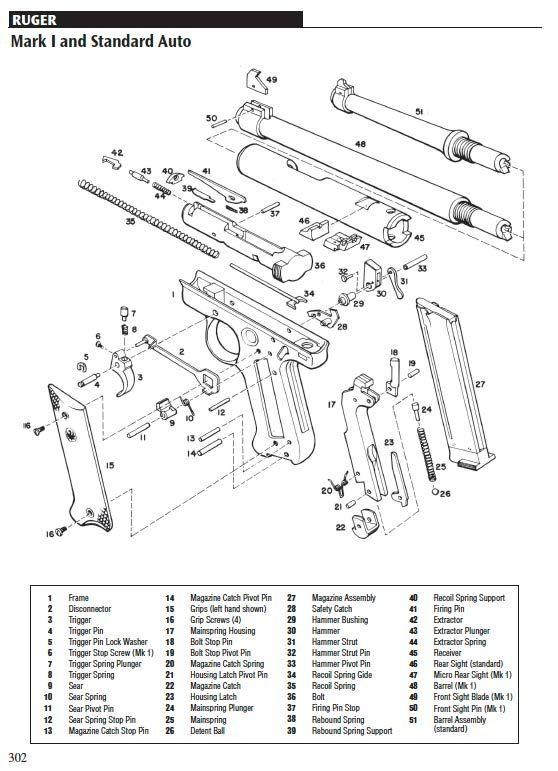 Kel Tec P11 Parts Diagram Harley Davidson Wiring Download Dokta Jekl Doktajekl On Pinterest