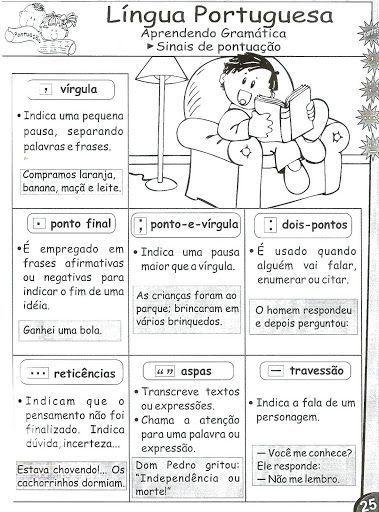 How To Learn Portuguese Quickly Atividades De Pontuacao Sinais