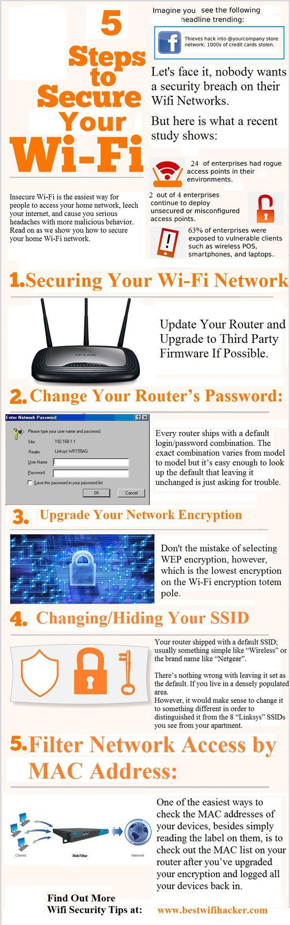 wifi-security.jpg 800×2,552 pixels