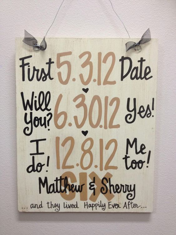 Custom hand painted wedding anniversary announcement with