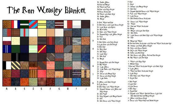 Penguineer's Purls: The Ron Weasley Blanket