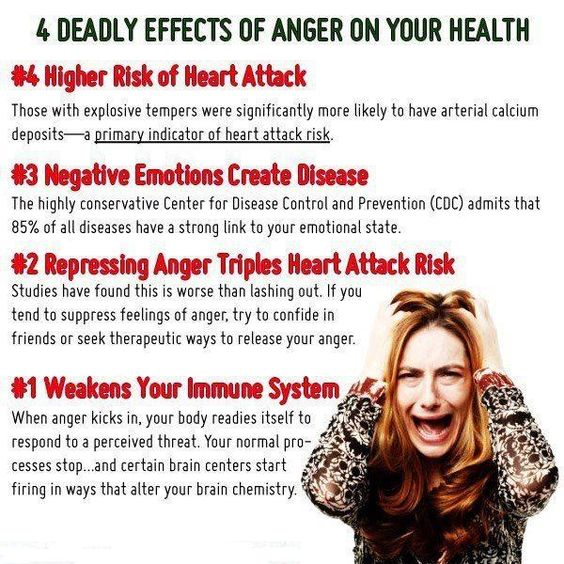 Anger Seriously Effects The Health