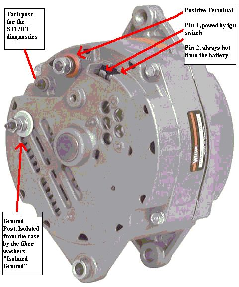 cucv alternator wiring diagram cucv alternator | cucv m1008 k30 73-87 square body | pinterest 240sx alternator wiring diagram