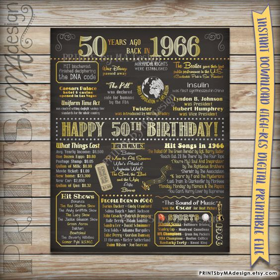 50 Years Ago Birthday Facts Plaque