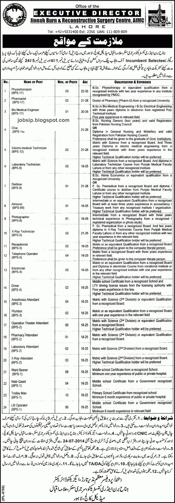 Jobs In Pakistan Latest Jobs In Karachi  Dailyuniquewallpapers