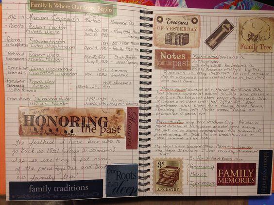 Marions smash book - genealogy